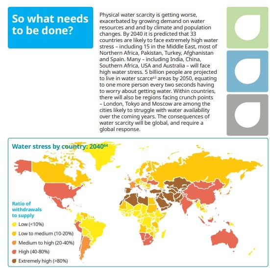Chart of Water stress by country: 2040.