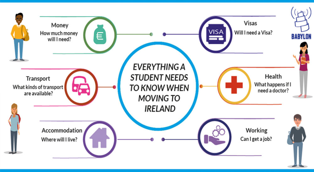 Everything you need to know before studying in Ireland
